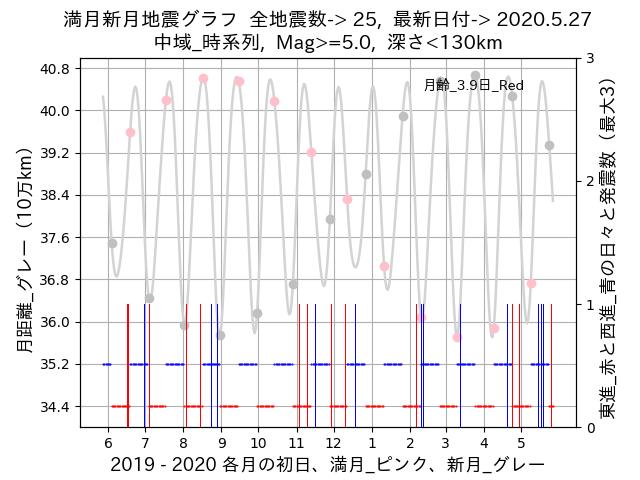 f:id:yoshihide-sugiura:20200529001455p:plain