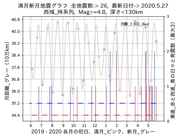 f:id:yoshihide-sugiura:20200529001557p:plain