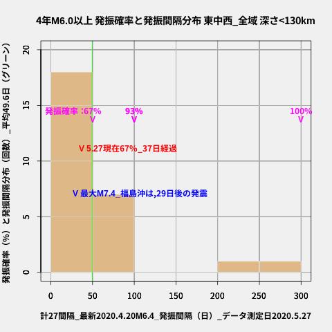 f:id:yoshihide-sugiura:20200529001650p:plain