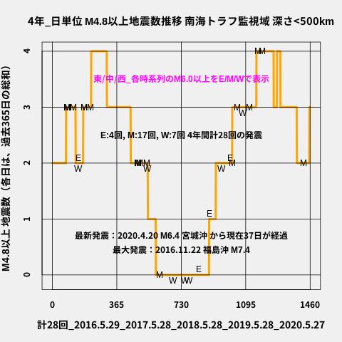 f:id:yoshihide-sugiura:20200529001719p:plain