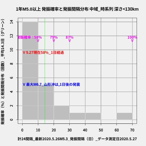 f:id:yoshihide-sugiura:20200529001818p:plain