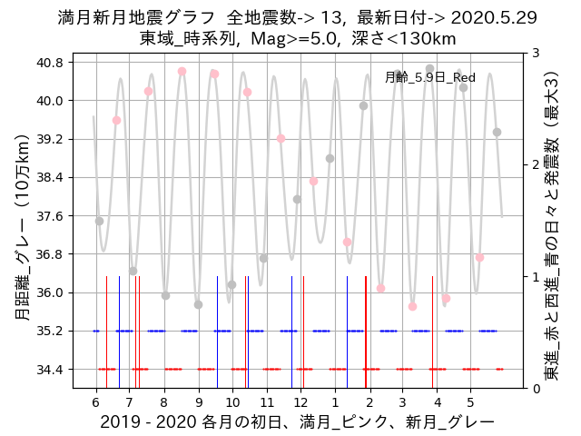 f:id:yoshihide-sugiura:20200531002233p:plain