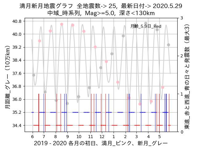 f:id:yoshihide-sugiura:20200531002325p:plain