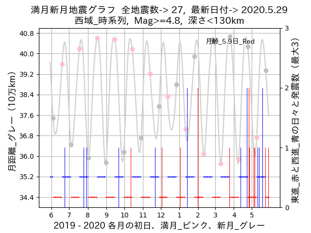f:id:yoshihide-sugiura:20200531002419p:plain