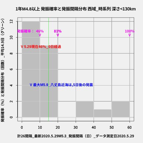 f:id:yoshihide-sugiura:20200531002638p:plain