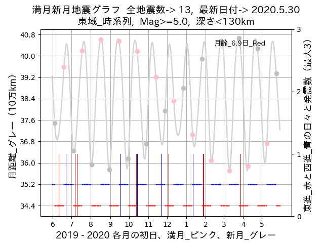 f:id:yoshihide-sugiura:20200601001449p:plain