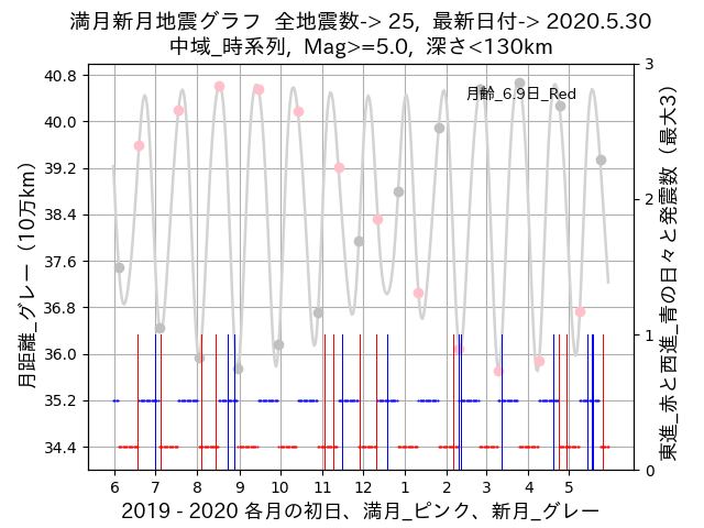 f:id:yoshihide-sugiura:20200601001544p:plain