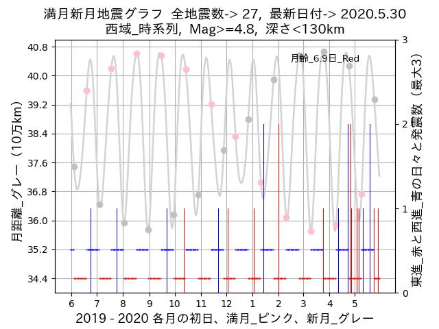 f:id:yoshihide-sugiura:20200601001646p:plain