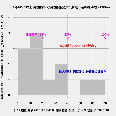 f:id:yoshihide-sugiura:20200601001807p:plain