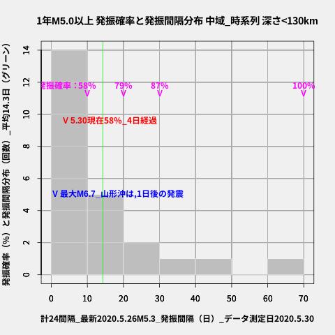 f:id:yoshihide-sugiura:20200601001830p:plain