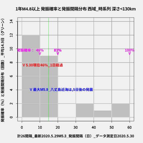 f:id:yoshihide-sugiura:20200601074733p:plain
