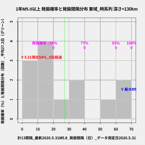 f:id:yoshihide-sugiura:20200602003025p:plain