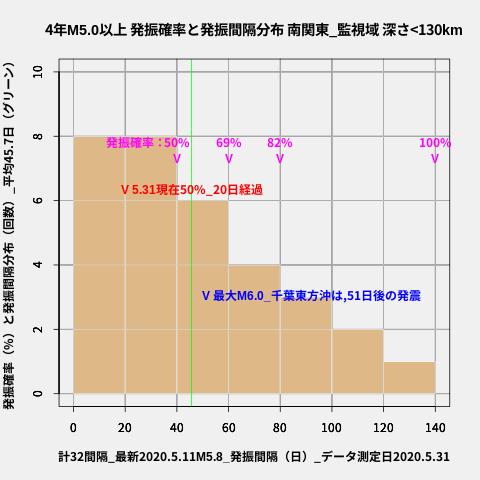 f:id:yoshihide-sugiura:20200602003315p:plain
