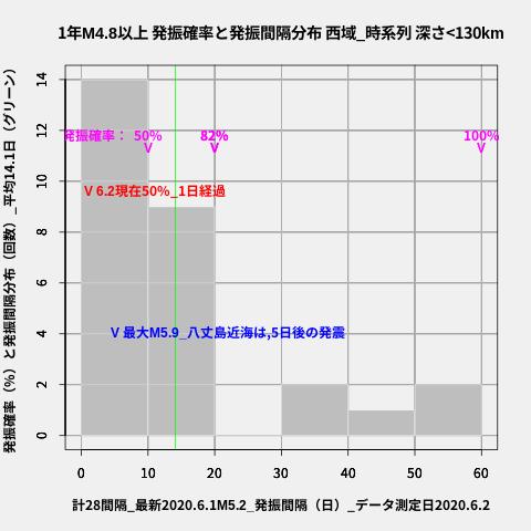 f:id:yoshihide-sugiura:20200604001931p:plain