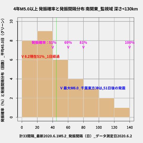 f:id:yoshihide-sugiura:20200604001952p:plain
