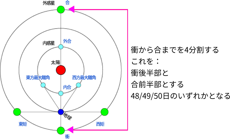 f:id:yoshihide-sugiura:20200604174501p:plain