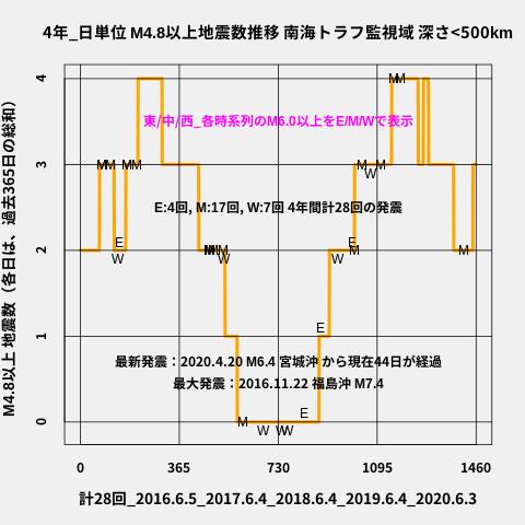 f:id:yoshihide-sugiura:20200605002420p:plain