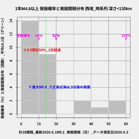 f:id:yoshihide-sugiura:20200605002638p:plain