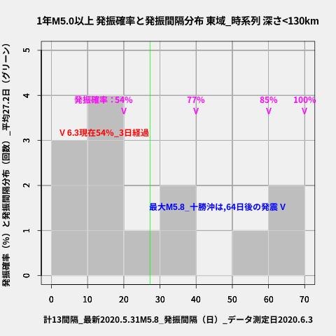f:id:yoshihide-sugiura:20200605011653p:plain