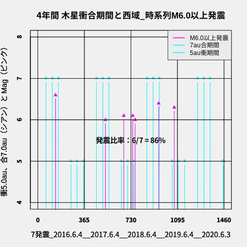 f:id:yoshihide-sugiura:20200605142515p:plain