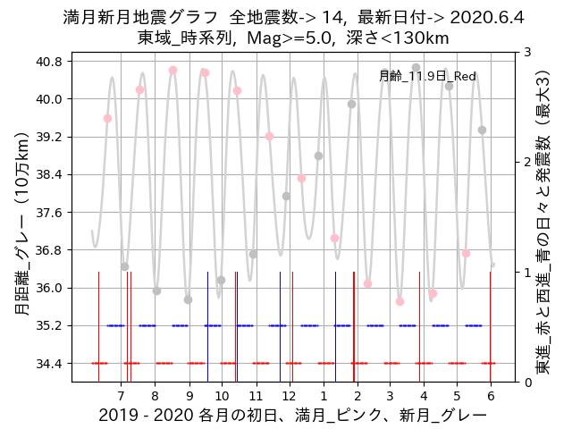 f:id:yoshihide-sugiura:20200606001524p:plain