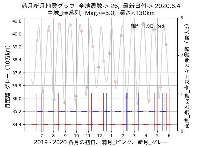 f:id:yoshihide-sugiura:20200606001618p:plain