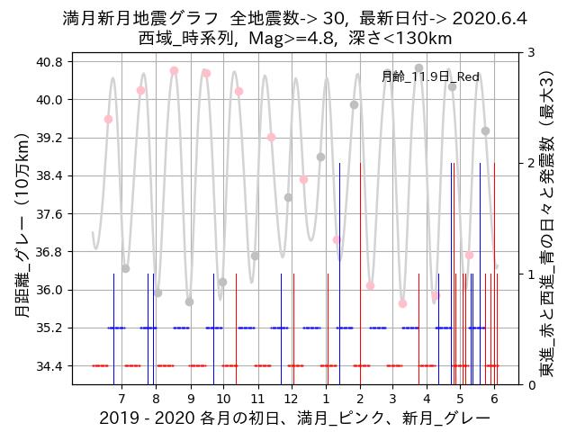 f:id:yoshihide-sugiura:20200606001715p:plain