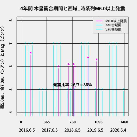 f:id:yoshihide-sugiura:20200606001902p:plain
