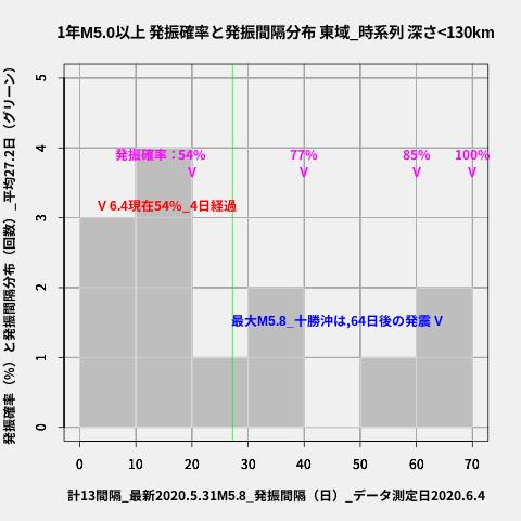 f:id:yoshihide-sugiura:20200606001931p:plain