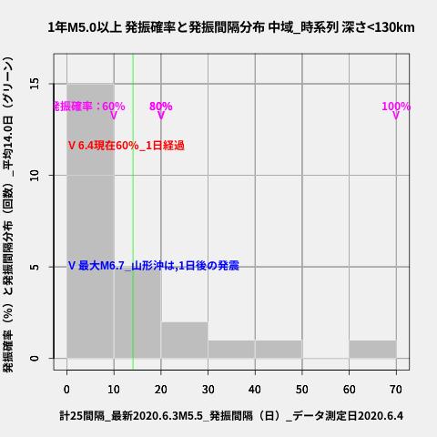 f:id:yoshihide-sugiura:20200606001959p:plain