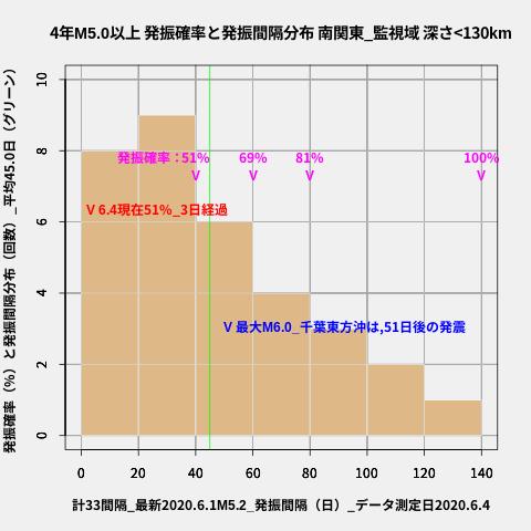 f:id:yoshihide-sugiura:20200606002210p:plain