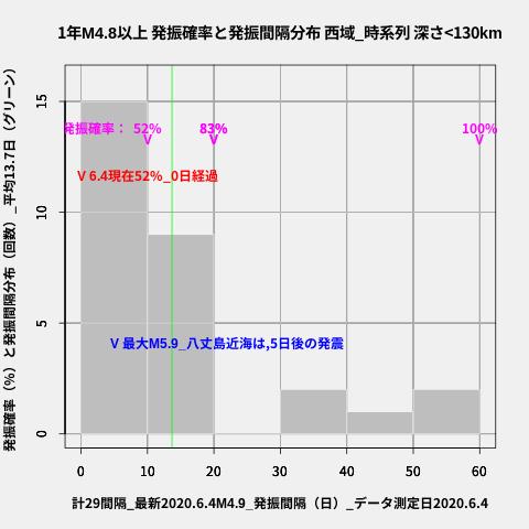 f:id:yoshihide-sugiura:20200606003239p:plain