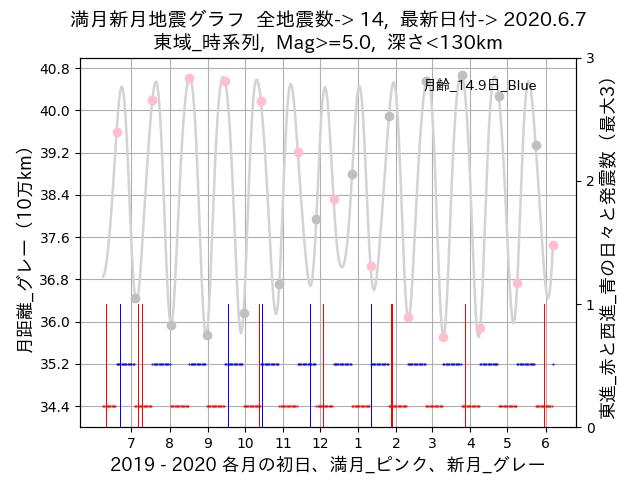 f:id:yoshihide-sugiura:20200609014507p:plain