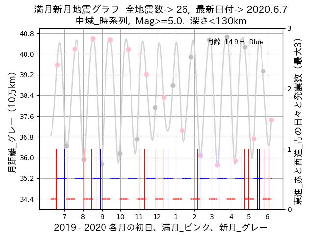f:id:yoshihide-sugiura:20200609014648p:plain