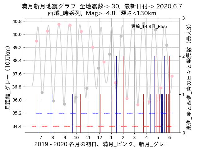 f:id:yoshihide-sugiura:20200609014744p:plain