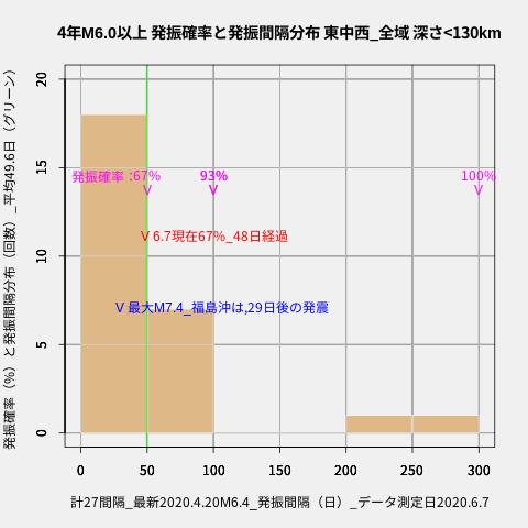 f:id:yoshihide-sugiura:20200609014859p:plain