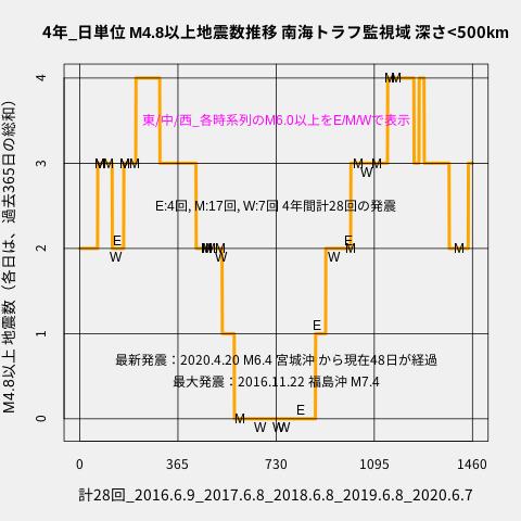 f:id:yoshihide-sugiura:20200609014924p:plain
