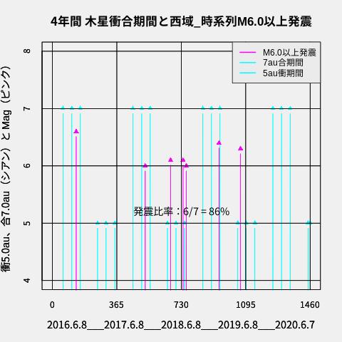 f:id:yoshihide-sugiura:20200609014949p:plain