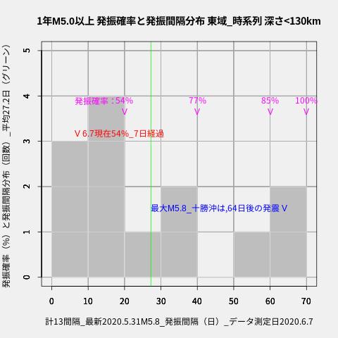 f:id:yoshihide-sugiura:20200609015015p:plain