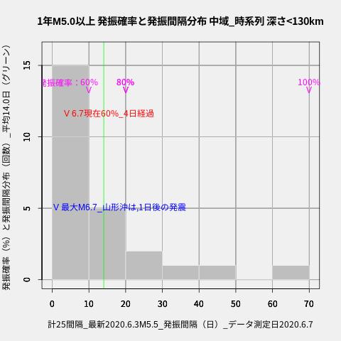 f:id:yoshihide-sugiura:20200609015041p:plain