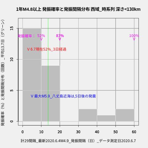 f:id:yoshihide-sugiura:20200609015103p:plain