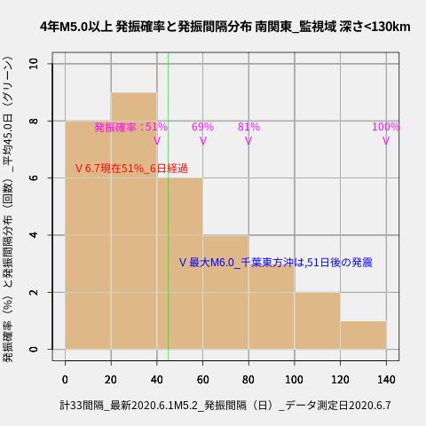 f:id:yoshihide-sugiura:20200609015122p:plain
