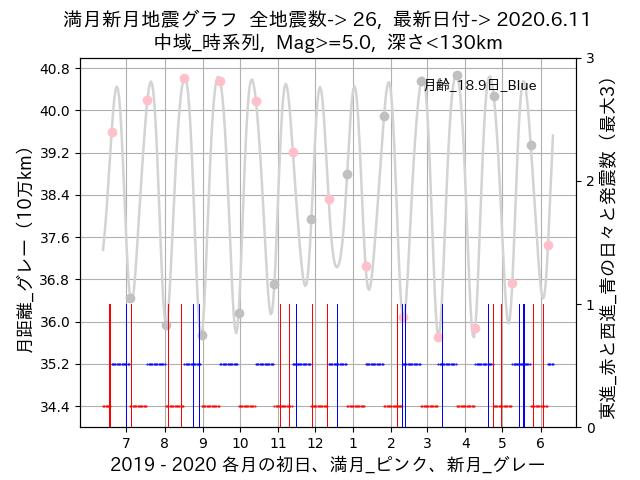 f:id:yoshihide-sugiura:20200613001837p:plain