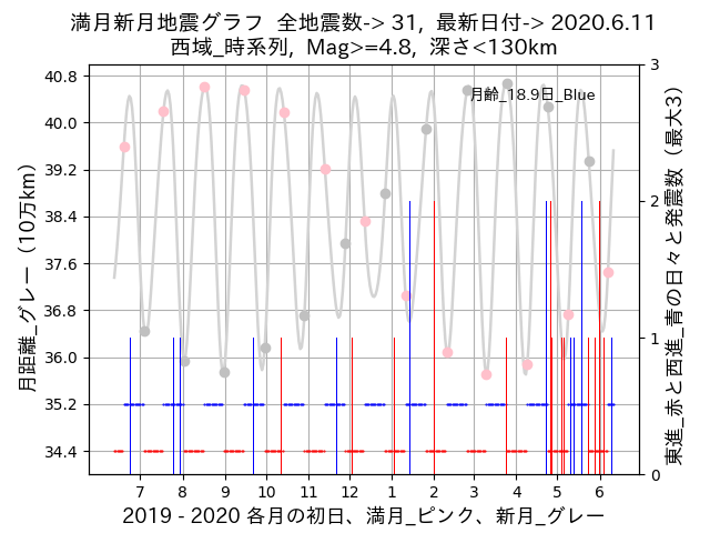 f:id:yoshihide-sugiura:20200613001936p:plain