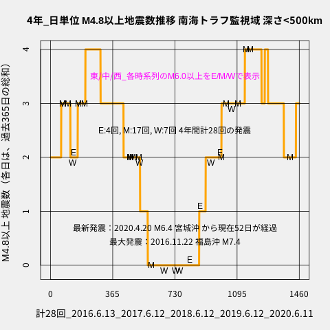 f:id:yoshihide-sugiura:20200613002212p:plain
