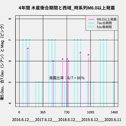 f:id:yoshihide-sugiura:20200613002234p:plain