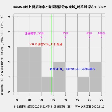 f:id:yoshihide-sugiura:20200613002254p:plain