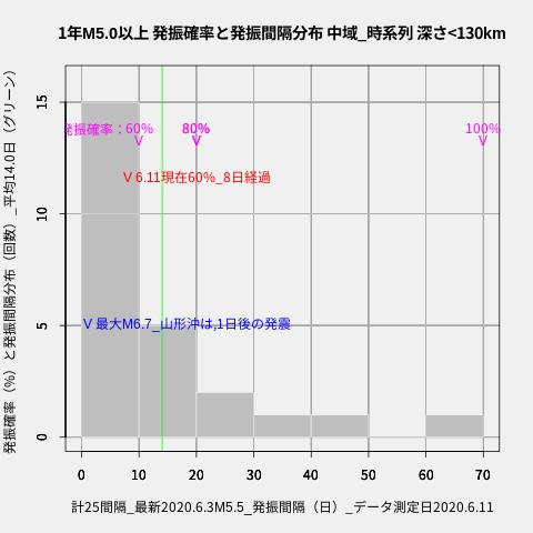 f:id:yoshihide-sugiura:20200613002313p:plain