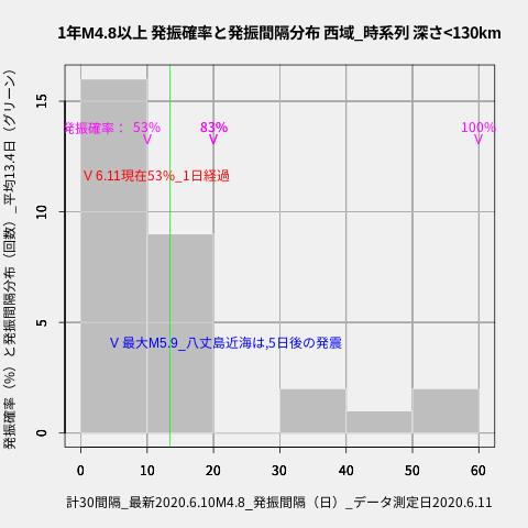 f:id:yoshihide-sugiura:20200613002334p:plain
