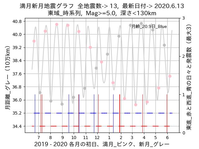 f:id:yoshihide-sugiura:20200615001700p:plain